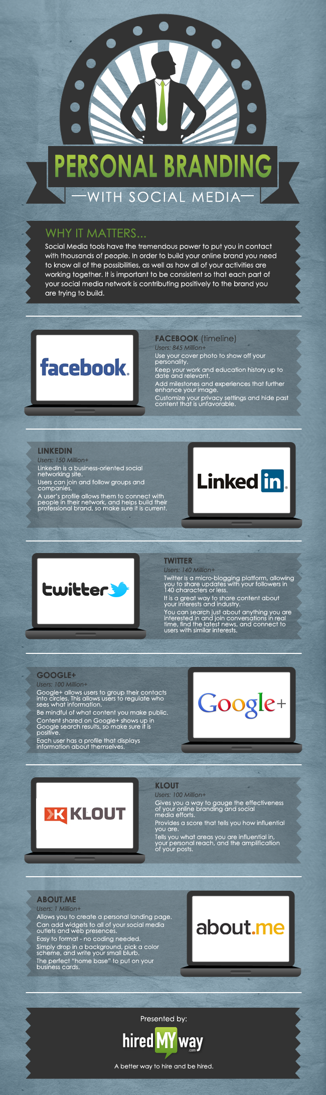 Personal Branding's Leading Tools